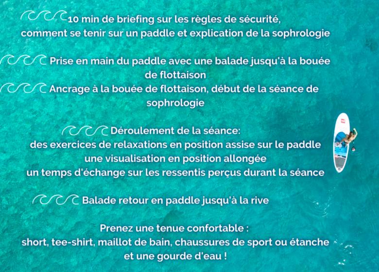 Formato de folleto de sesión de Sophro Paddle Nailloux